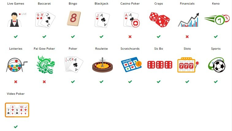 Unibet казино