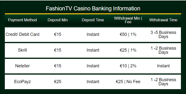 FashionTV казино