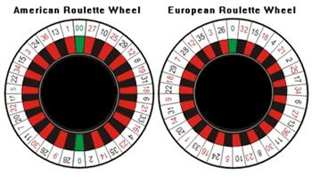 тркало на американски рулет и европски рулет